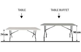 Réhausseur-pour-table-pliante